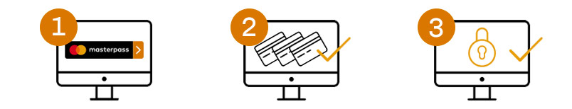 masterpass_blog_pasos